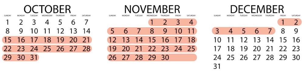 Medicare Election Periods - Annual Enrollment Period